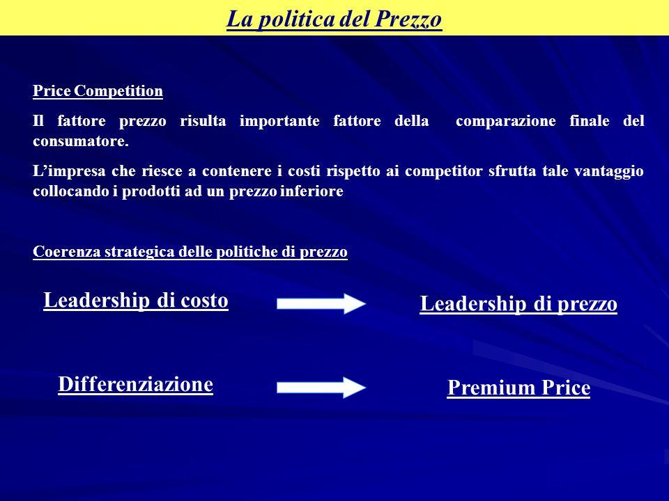 La politica del Prezzo Leadership di costo Leadership di prezzo