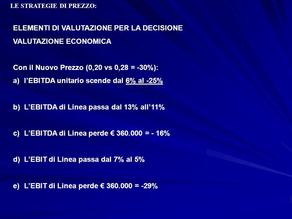 ELEMENTI DI VALUTAZIONE PER LA DECISIONE VALUTAZIONE ECONOMICA