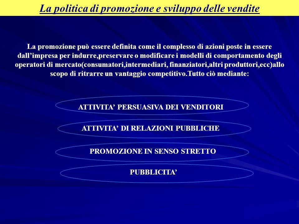La politica di promozione e sviluppo delle vendite