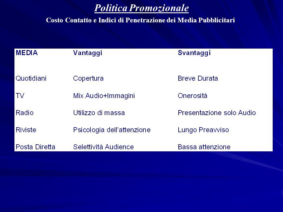 Politica Promozionale