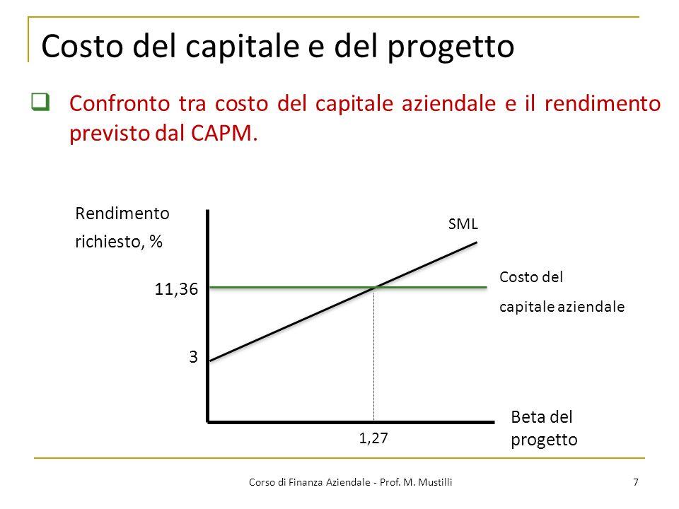 Costo del capitale e del progetto
