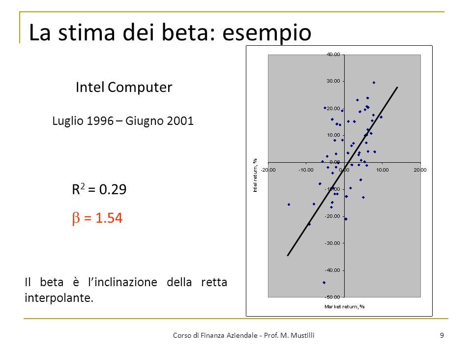 La stima dei beta: esempio