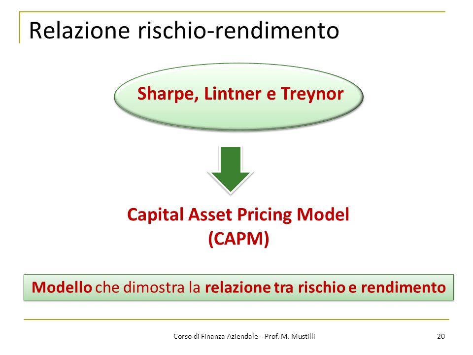 Relazione rischio-rendimento