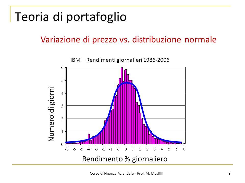 Teoria di portafoglio Variazione di prezzo vs. distribuzione normale