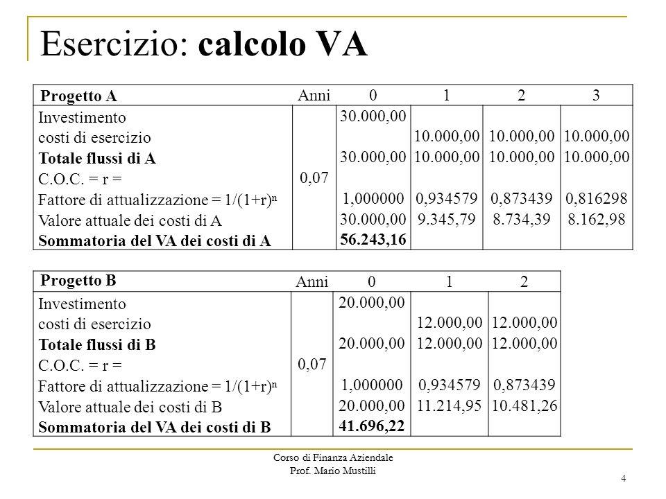 Esercizio: calcolo VA Anni 1 2 3 Investimento 30.000,00