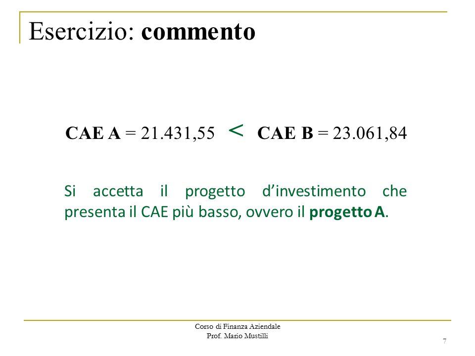 Esercizio: commento CAE A = 21.431,55 < CAE B = 23.061,84