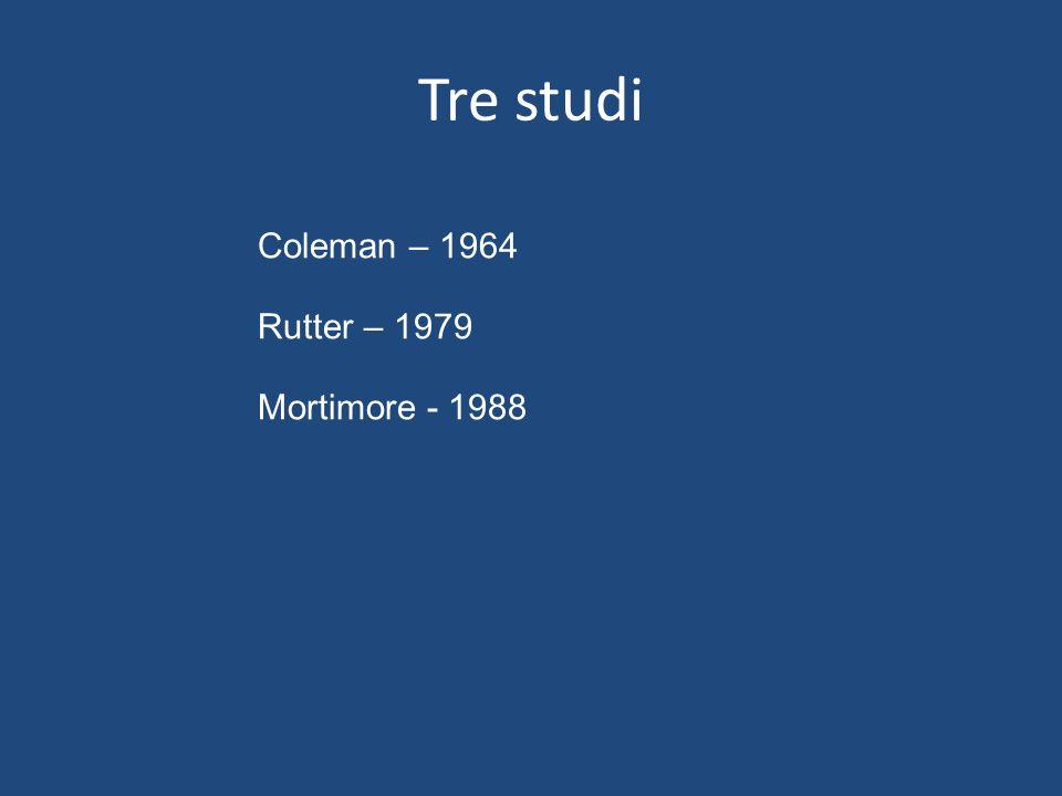 Tre studi Coleman – 1964 Rutter – 1979 Mortimore - 1988