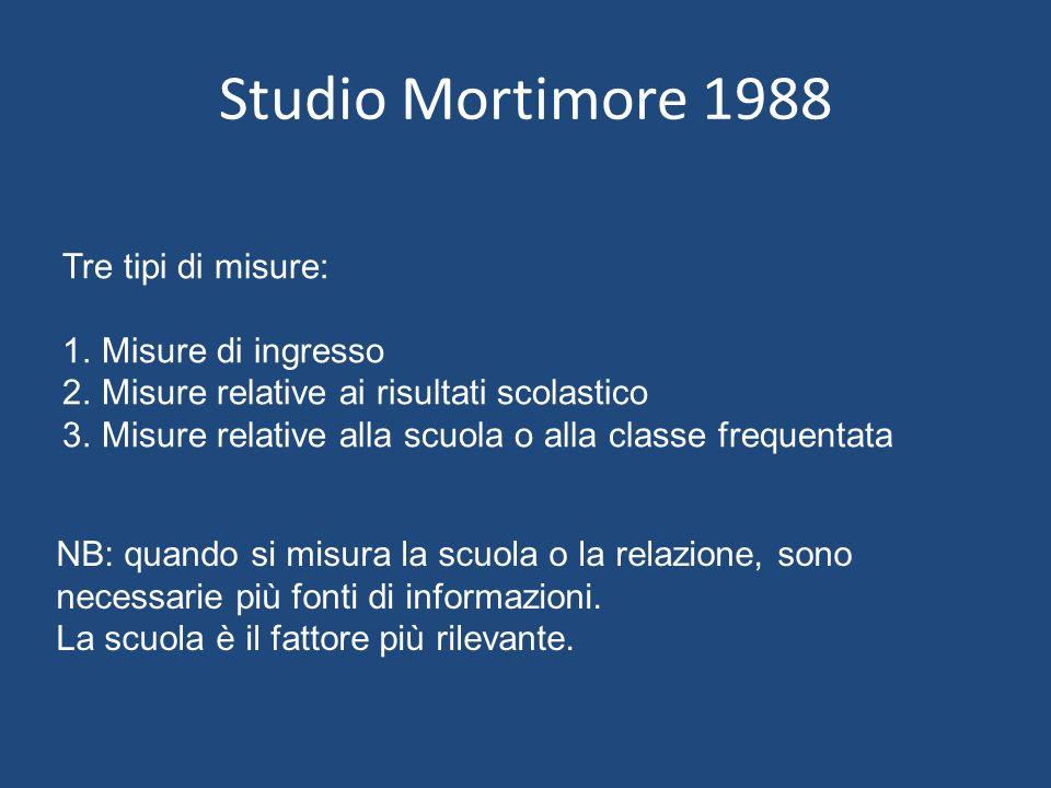 Studio Mortimore 1988 Tre tipi di misure: Misure di ingresso