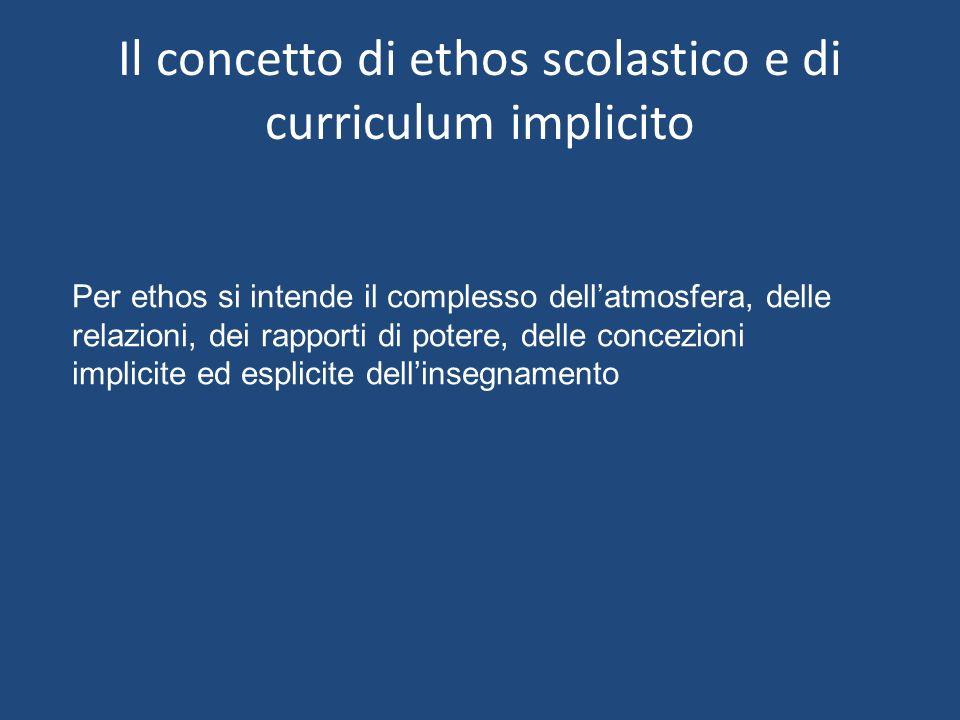 Il concetto di ethos scolastico e di curriculum implicito