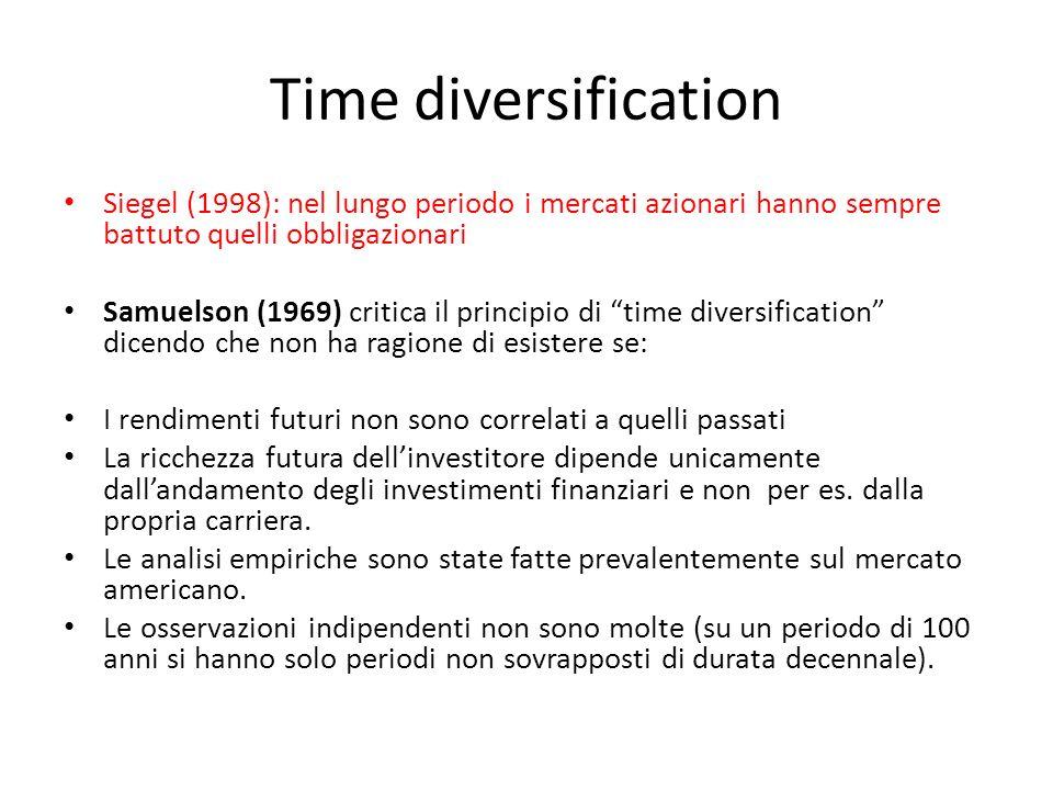 Time diversification Siegel (1998): nel lungo periodo i mercati azionari hanno sempre battuto quelli obbligazionari.