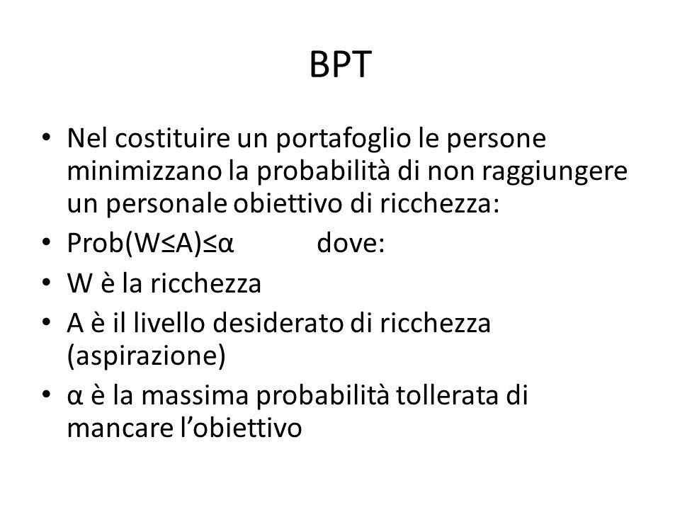 BPT Nel costituire un portafoglio le persone minimizzano la probabilità di non raggiungere un personale obiettivo di ricchezza: