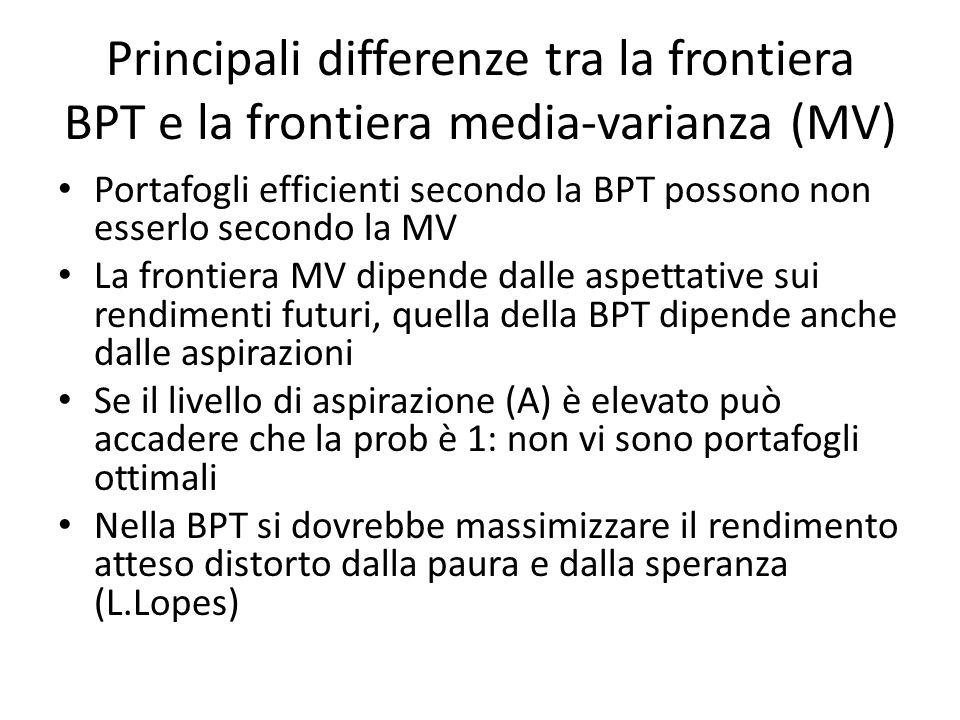 Principali differenze tra la frontiera BPT e la frontiera media-varianza (MV)