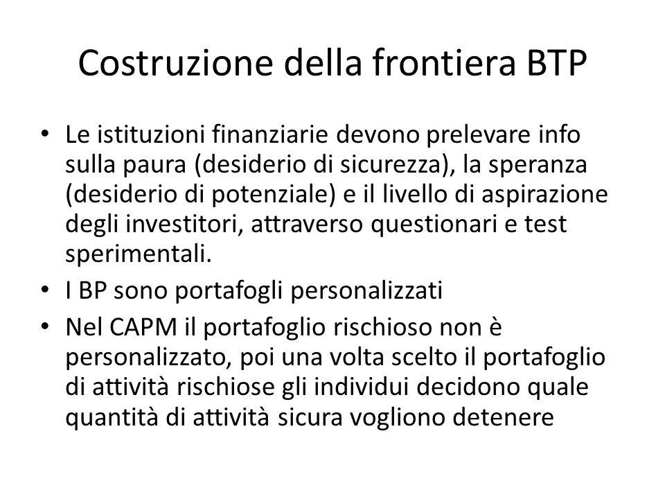 Costruzione della frontiera BTP