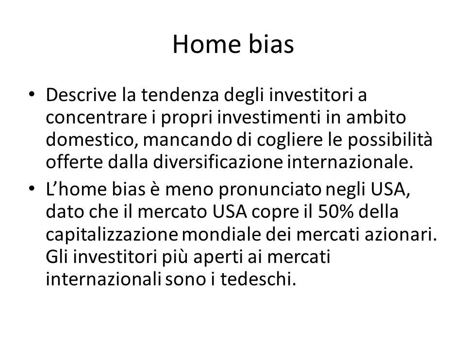 Home bias