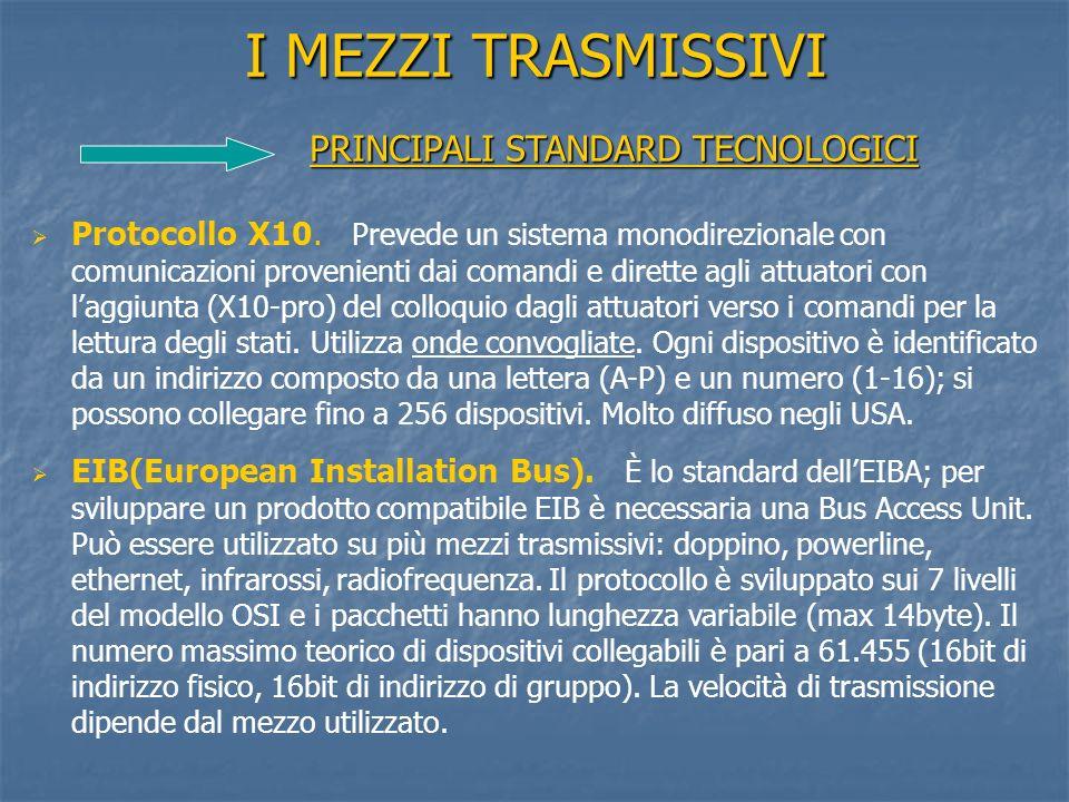I MEZZI TRASMISSIVI PRINCIPALI STANDARD TECNOLOGICI