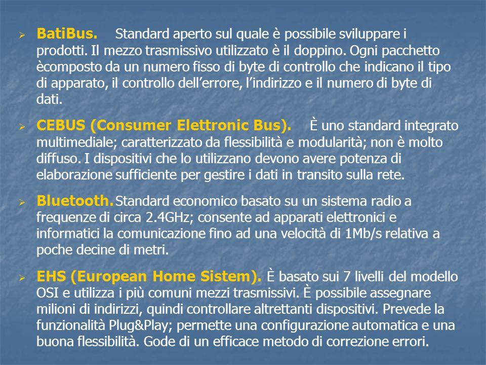 BatiBus. Standard aperto sul quale è possibile sviluppare i prodotti