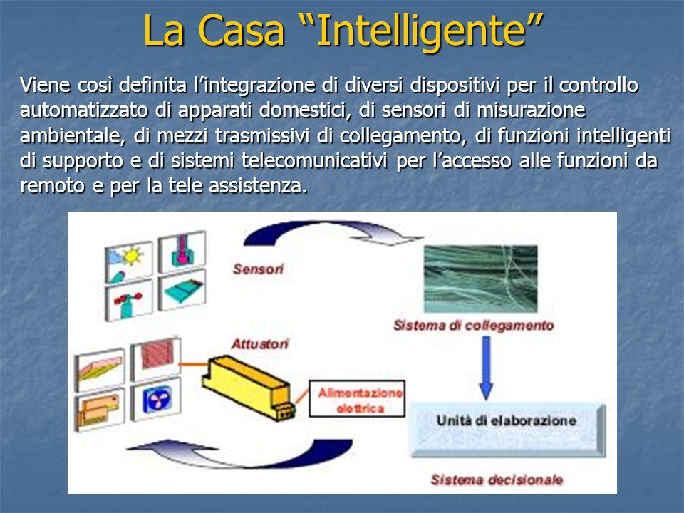 La Casa Intelligente