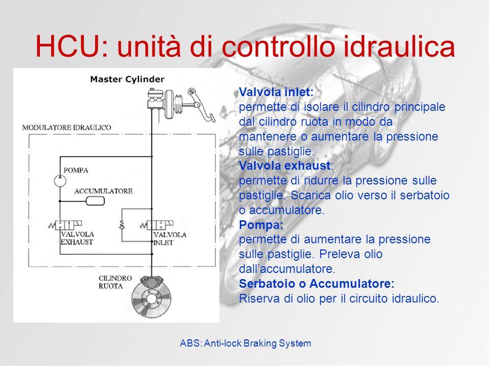 HCU: unità di controllo idraulica