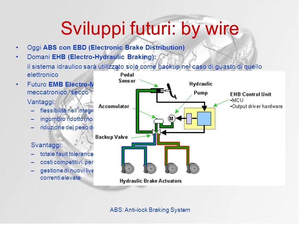 Sviluppi futuri: by wire