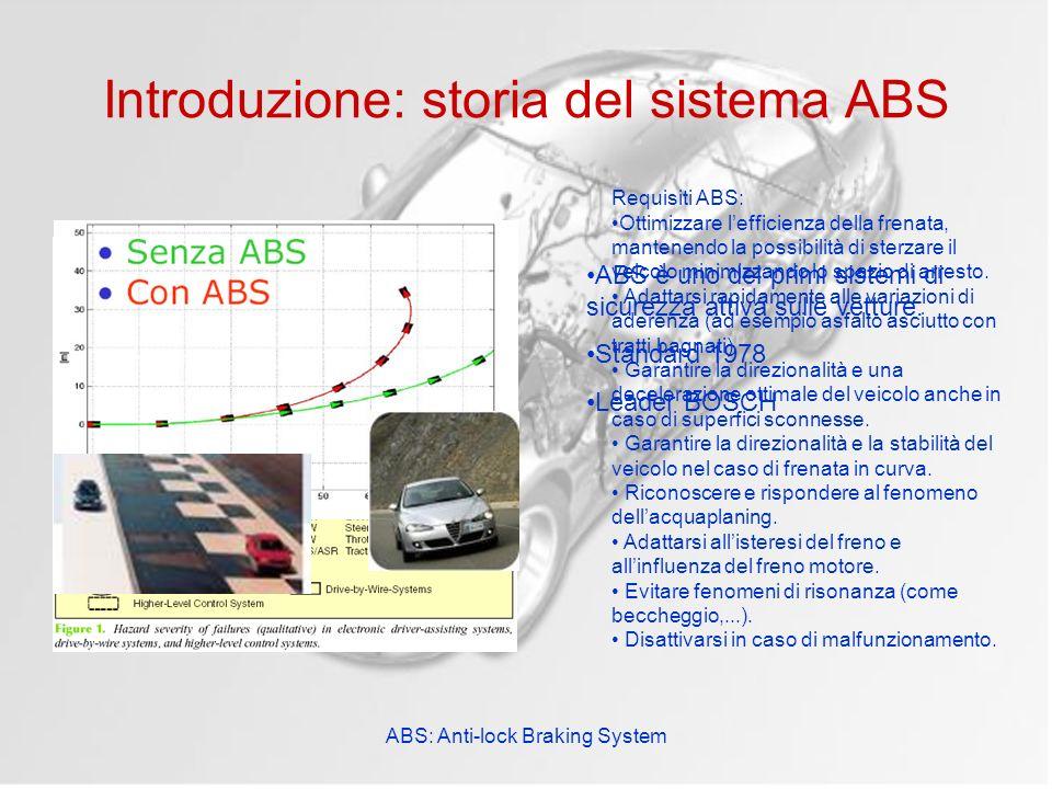 Introduzione: storia del sistema ABS