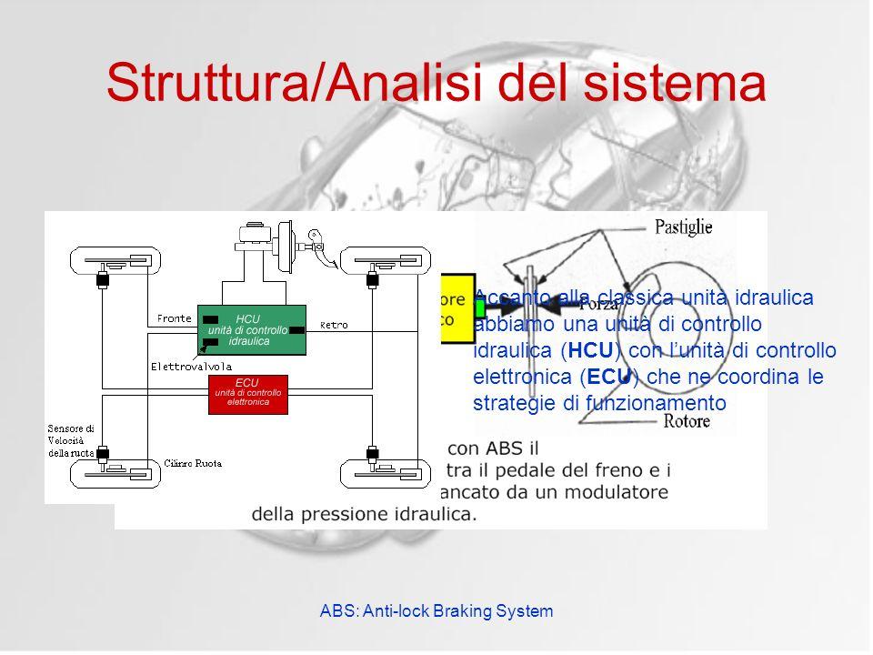 Struttura/Analisi del sistema