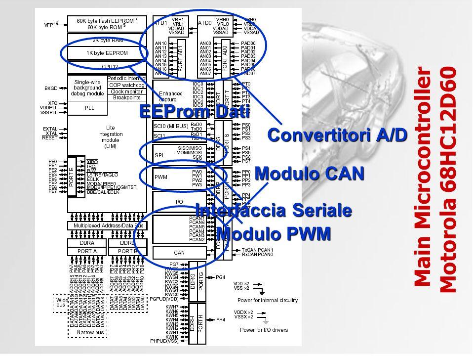 Main Microcontroller Motorola 68HC12D60