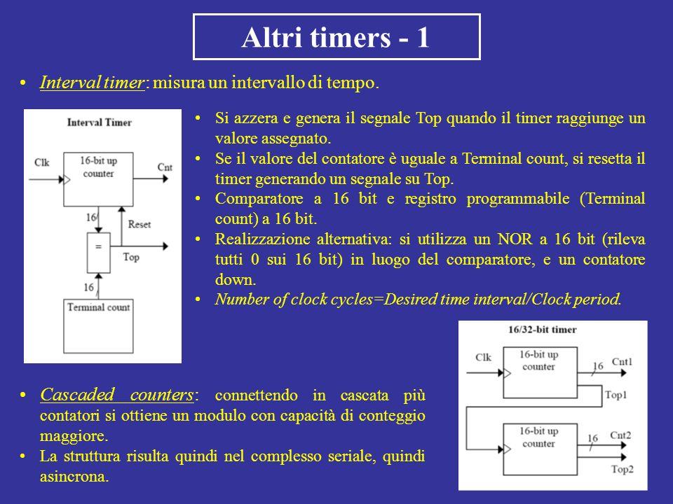 Altri timers - 1 Interval timer: misura un intervallo di tempo.