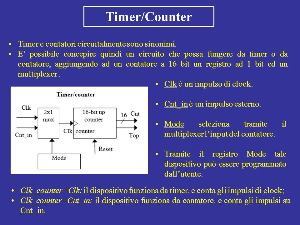 Timer/Counter Timer e contatori circuitalmente sono sinonimi.