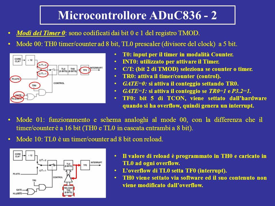 Microcontrollore ADuC836 - 2