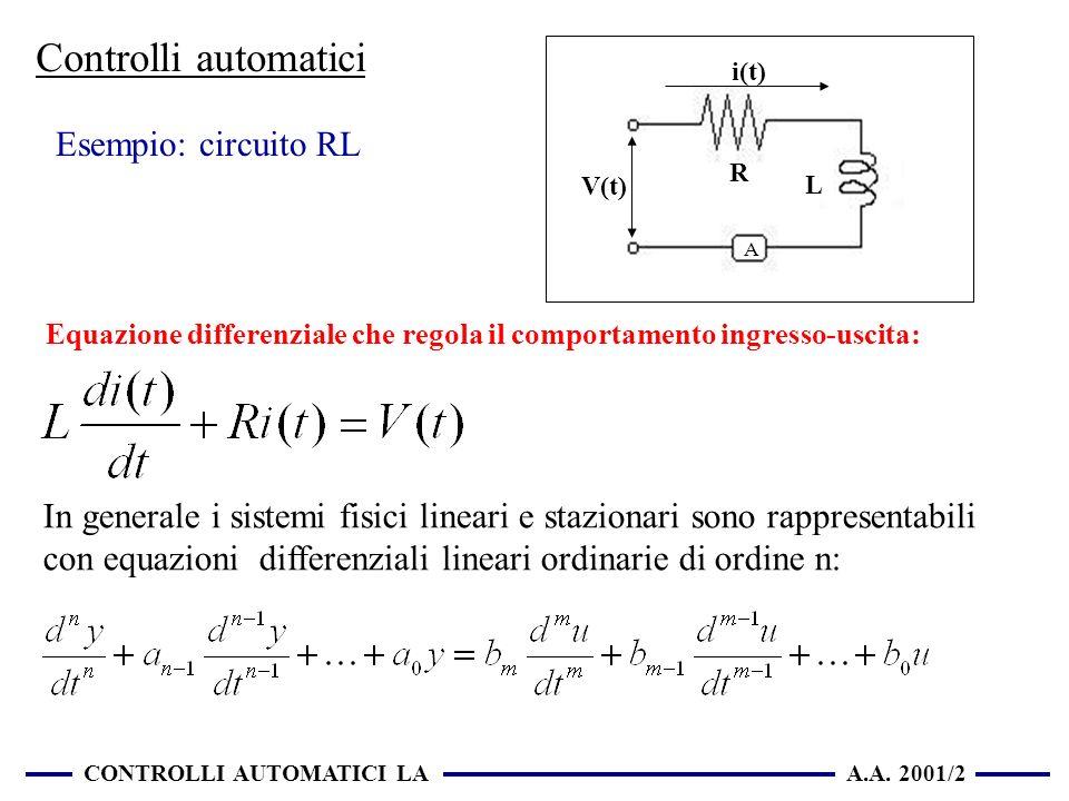Controlli automatici Esempio: circuito RL