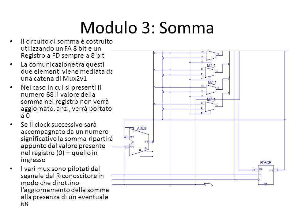 Modulo 3: Somma Il circuito di somma è costruito utilizzando un FA 8 bit e un Registro a FD sempre a 8 bit.