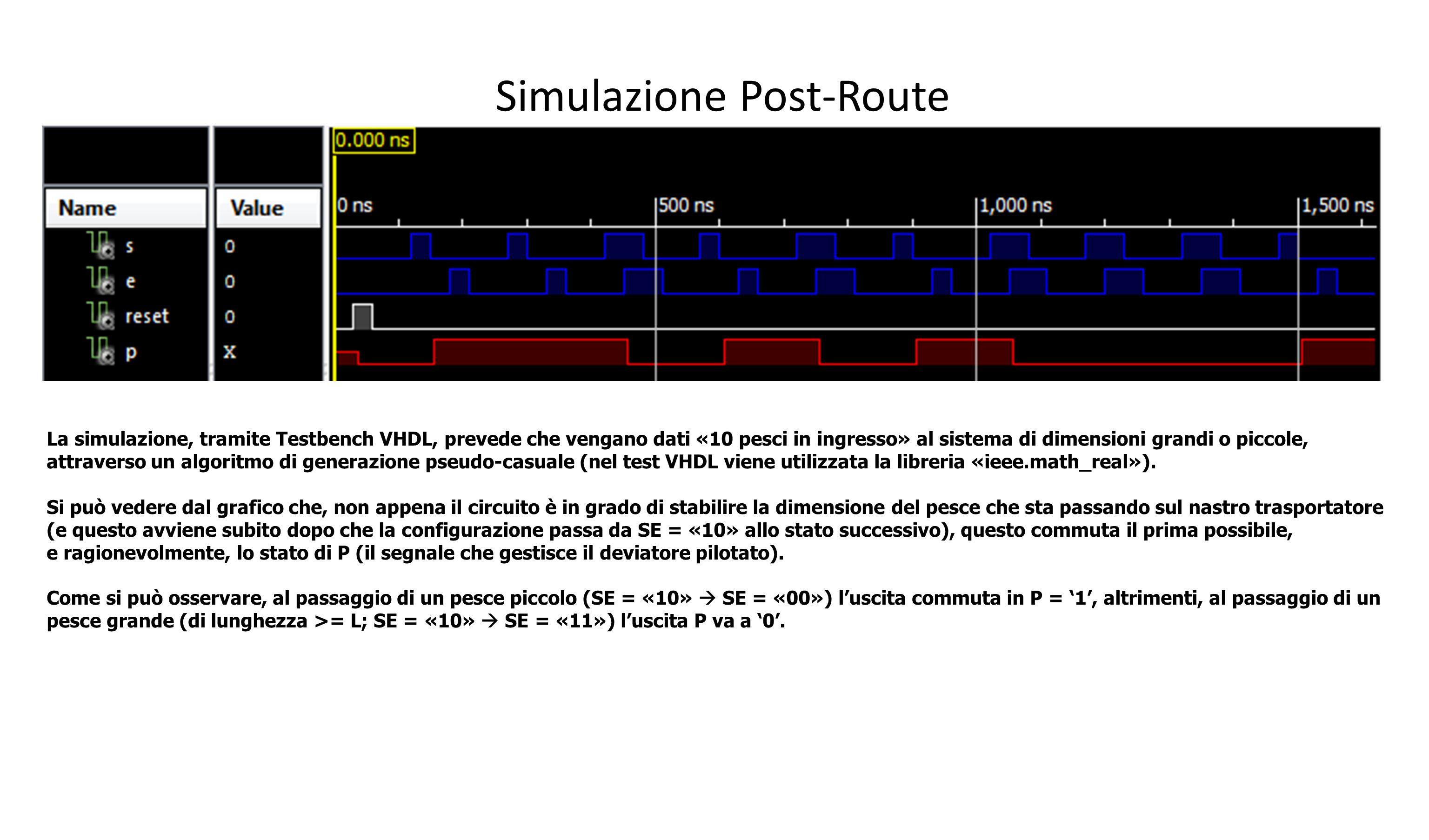 Simulazione Post-Route