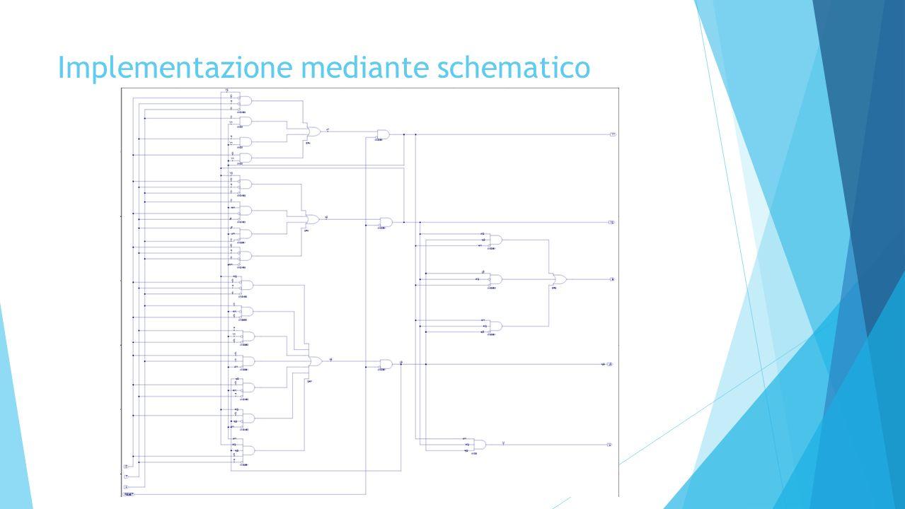 Implementazione mediante schematico