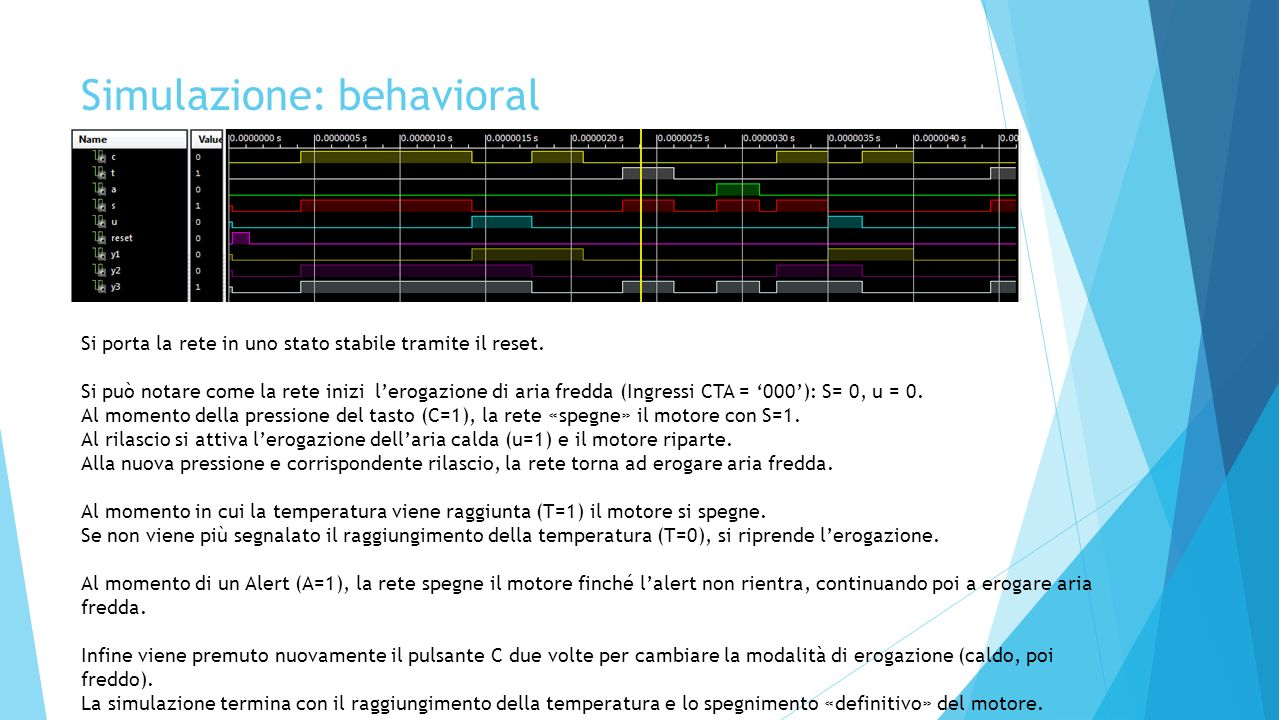 Simulazione: behavioral