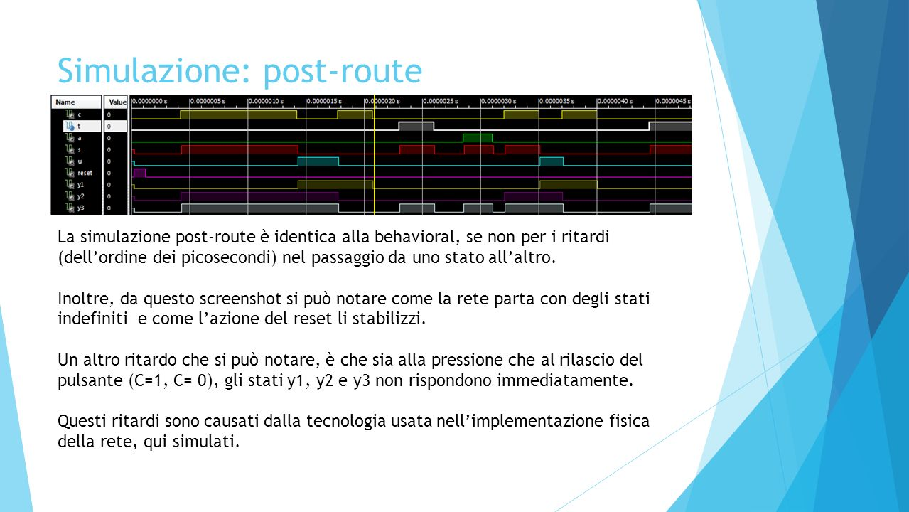 Simulazione: post-route