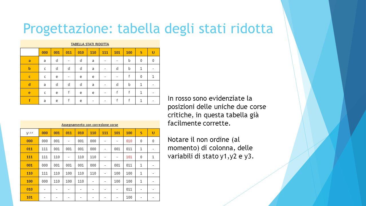 Progettazione: tabella degli stati ridotta