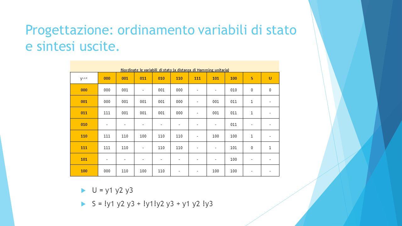 Progettazione: ordinamento variabili di stato e sintesi uscite.