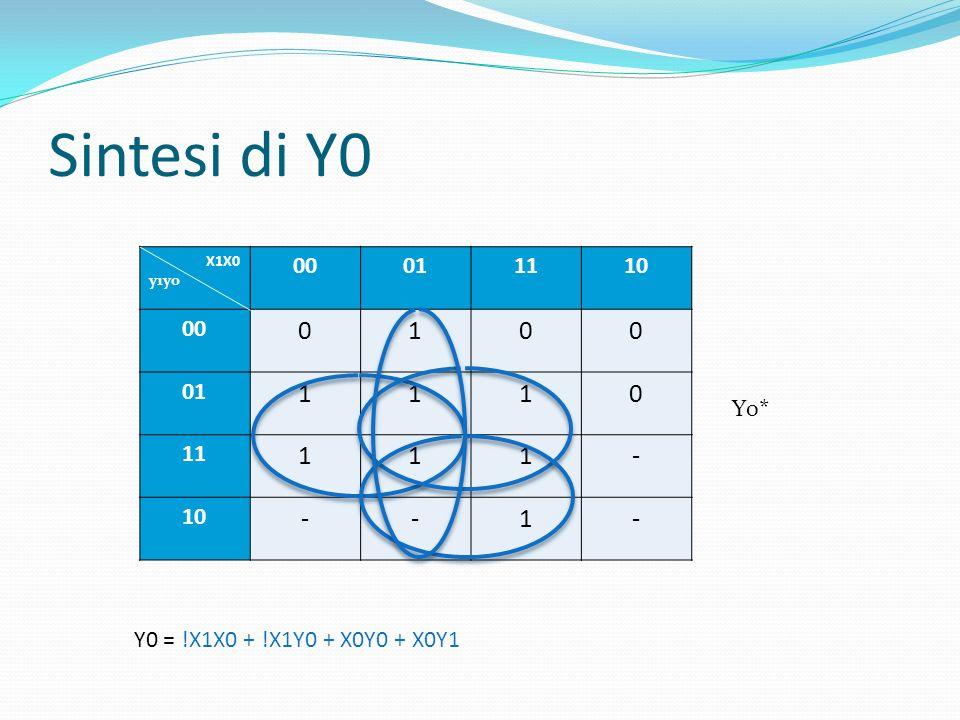 Sintesi di Y0 1 - 00 01 11 10 Y0* Y0 = !X1X0 + !X1Y0 + X0Y0 + X0Y1