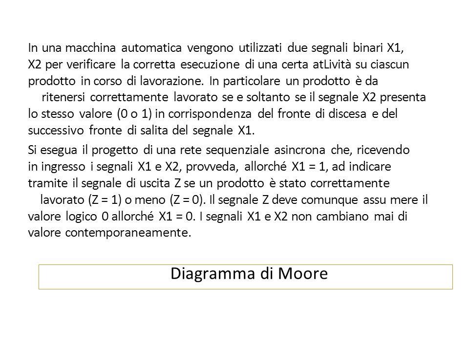 In una macchina automatica vengono utilizzati due segnali binari X1,