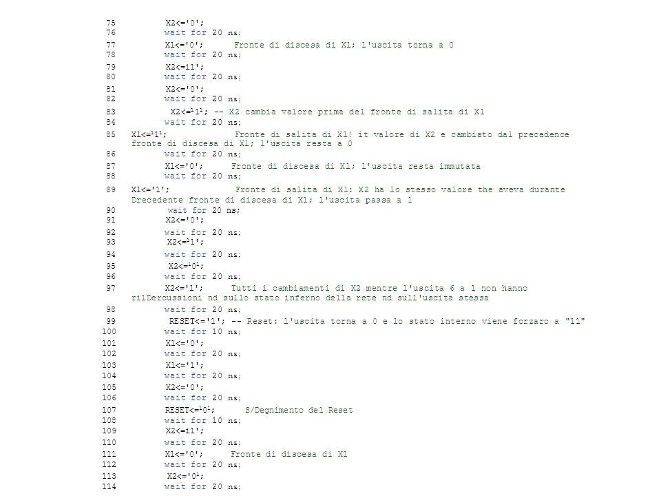 75 X2<= 0 ; 76 wait for 20 ns; 77 Xl<= 0 ; Fronte di discesa di Xl; l uscita torna a 0. 78 wait for 20 ns;