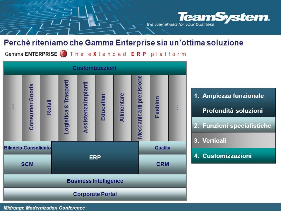 Perchè riteniamo che Gamma Enterprise sia un'ottima soluzione