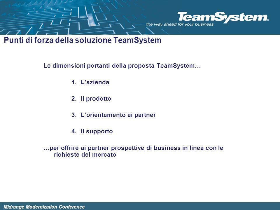 Punti di forza della soluzione TeamSystem