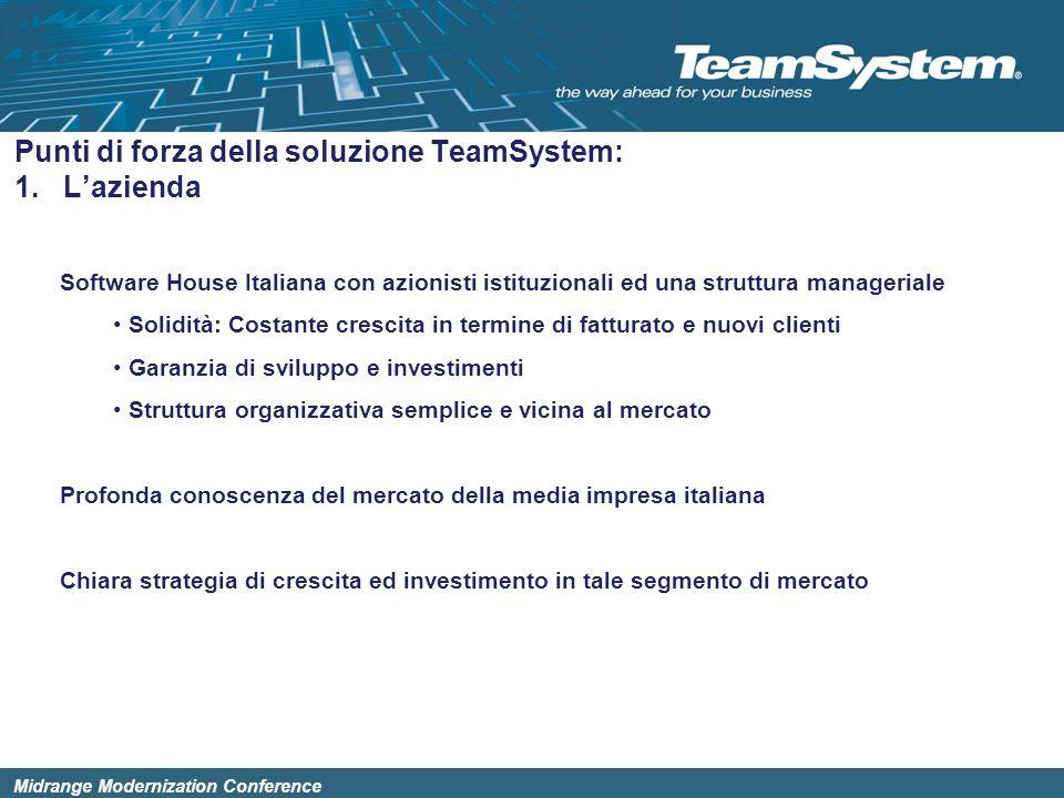 Punti di forza della soluzione TeamSystem: 1. L'azienda