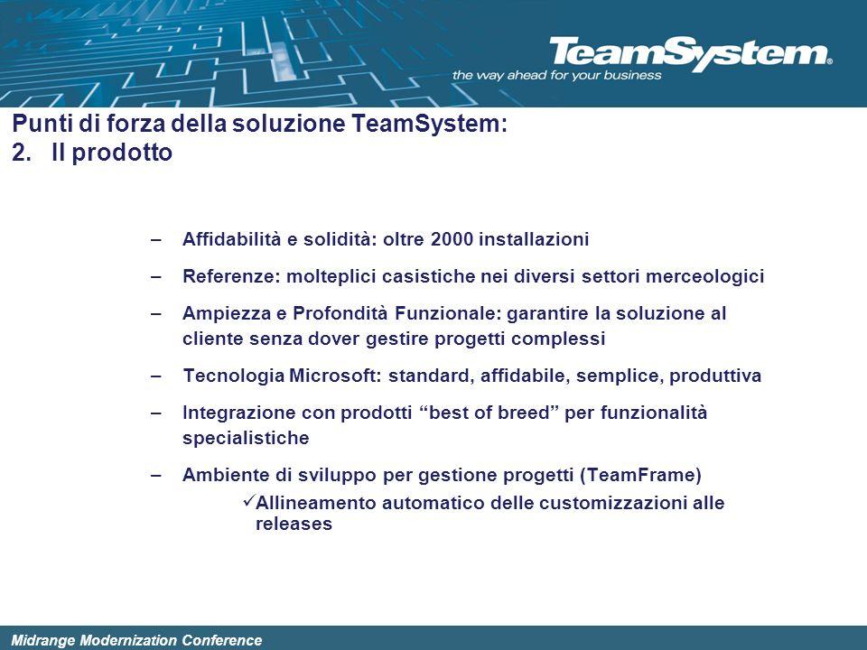 Punti di forza della soluzione TeamSystem: 2. Il prodotto