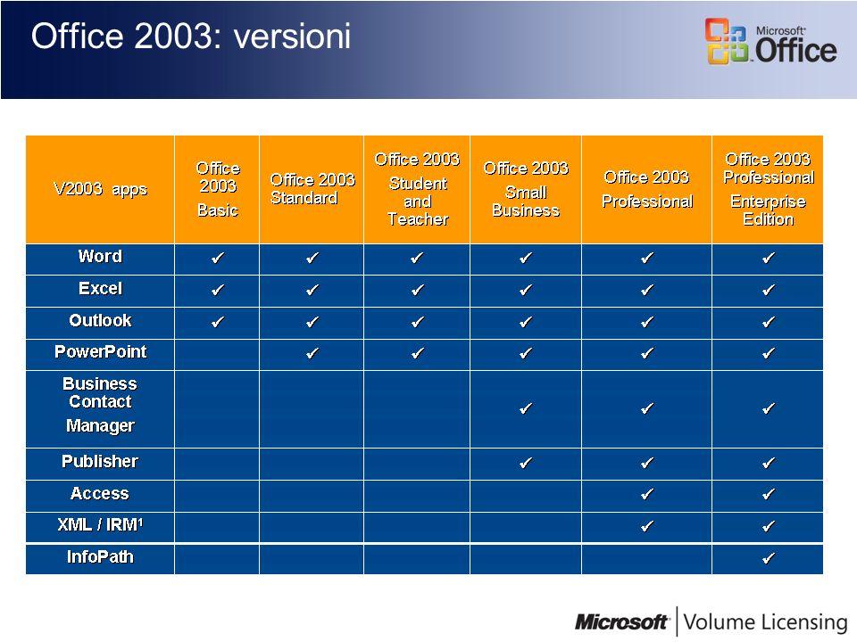 Office 2003: versioni