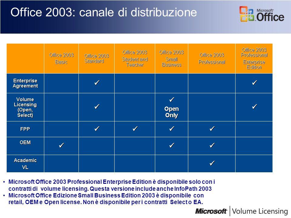 Office 2003: canale di distribuzione