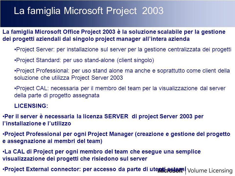 La famiglia Microsoft Project 2003