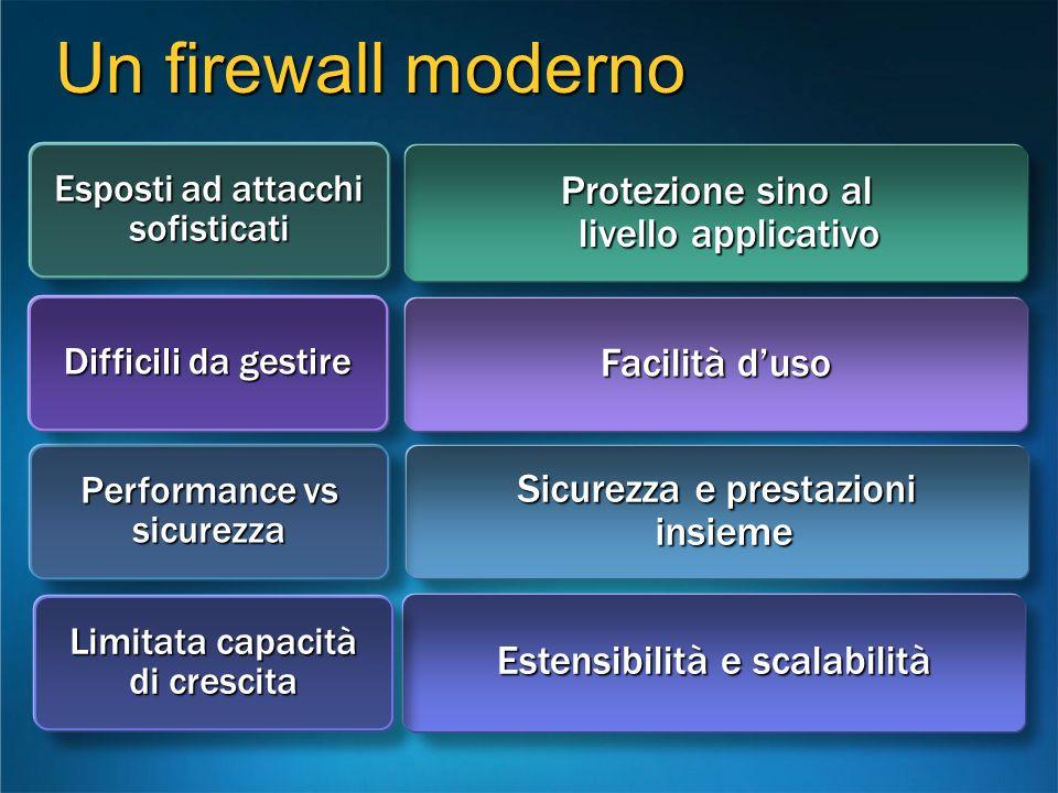 Un firewall moderno Protezione sino al livello applicativo