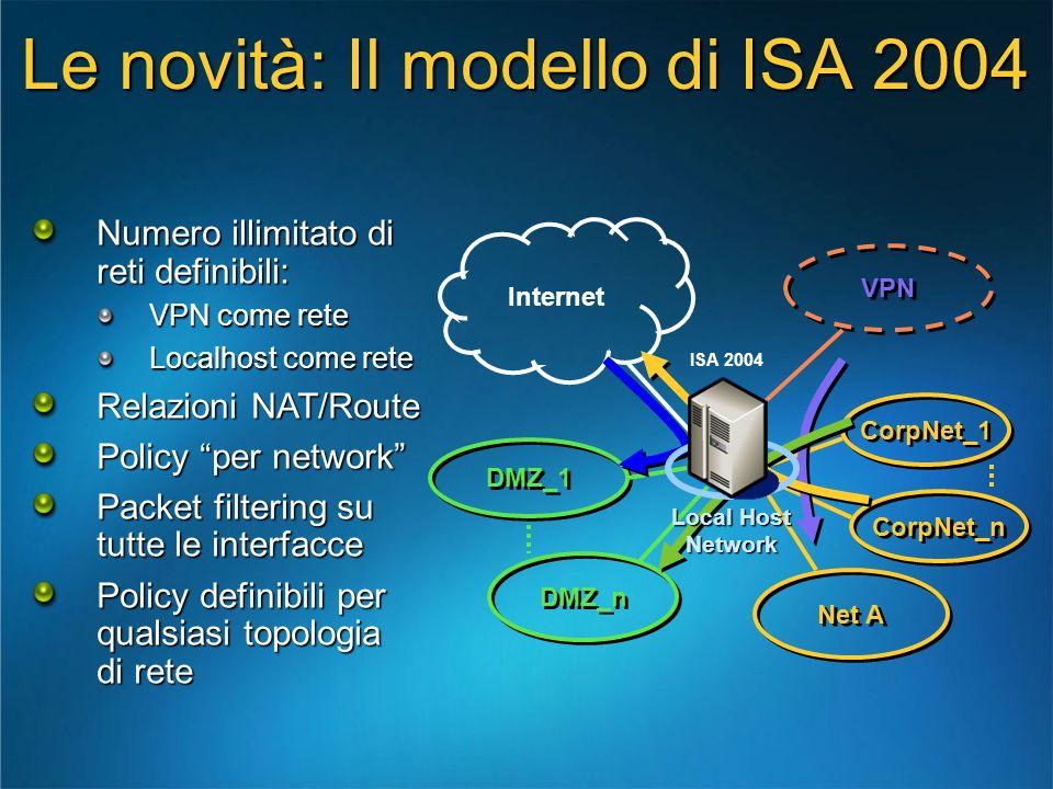 Le novità: Il modello di ISA 2004