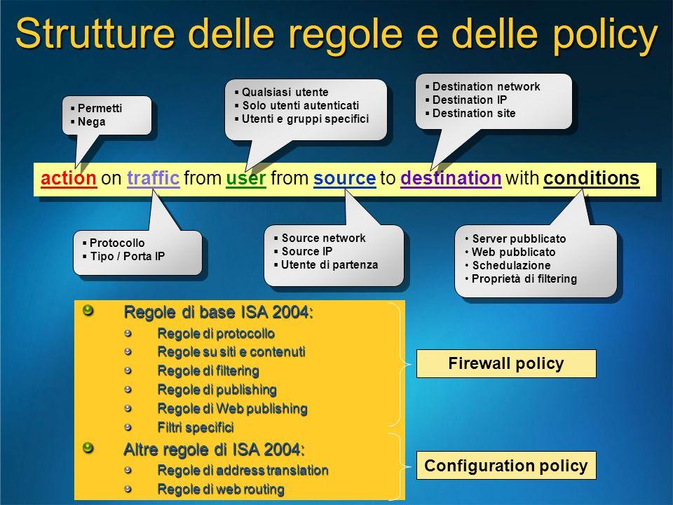 Strutture delle regole e delle policy